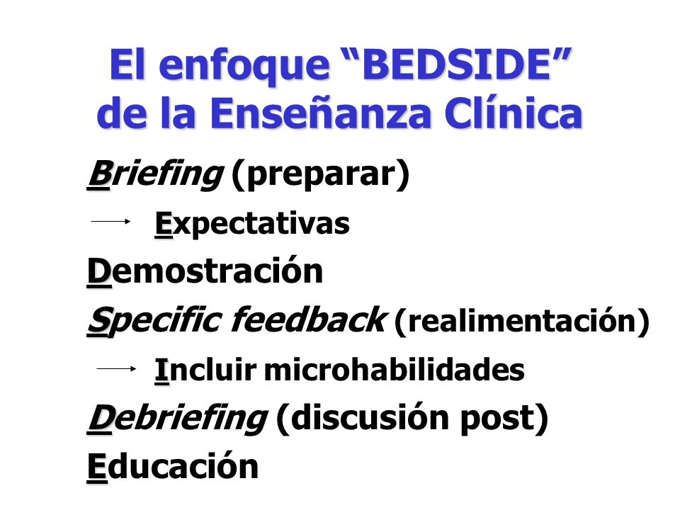 El enfoque BEDSIDE de la Enseñanza Clínica B Briefing (preparar) E Expectativas D Demostración S Specific feedback (realimentación) I Incluir microhab