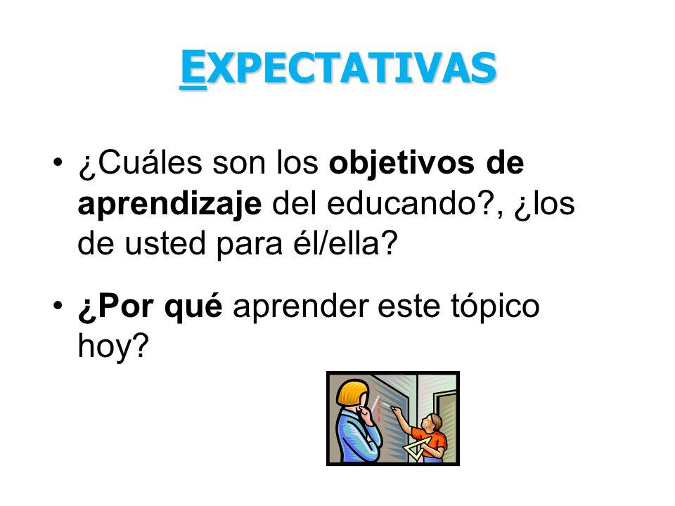 E XPECTATIVAS ¿Cuáles son los objetivos de aprendizaje del educando?, ¿los de usted para él/ella? ¿Por qué aprender este tópico hoy?
