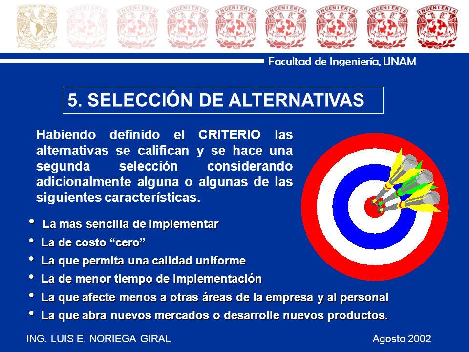 ING. LUIS E. NORIEGA GIRAL Agosto 2002 Facultad de Ingeniería, UNAM 5. SELECCIÓN DE ALTERNATIVAS La mas sencilla de implementar La mas sencilla de imp
