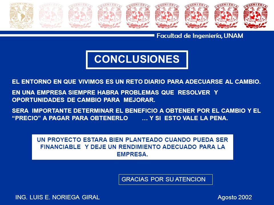 ING. LUIS E. NORIEGA GIRAL Agosto 2002 Facultad de Ingeniería, UNAM CONCLUSIONES EL ENTORNO EN QUE VIVIMOS ES UN RETO DIARIO PARA ADECUARSE AL CAMBIO.