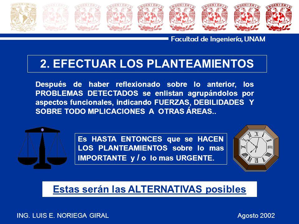 ING. LUIS E. NORIEGA GIRAL Agosto 2002 Facultad de Ingeniería, UNAM Es HASTA ENTONCES que se HACEN LOS PLANTEAMIENTOS sobre lo mas IMPORTANTE y / o lo