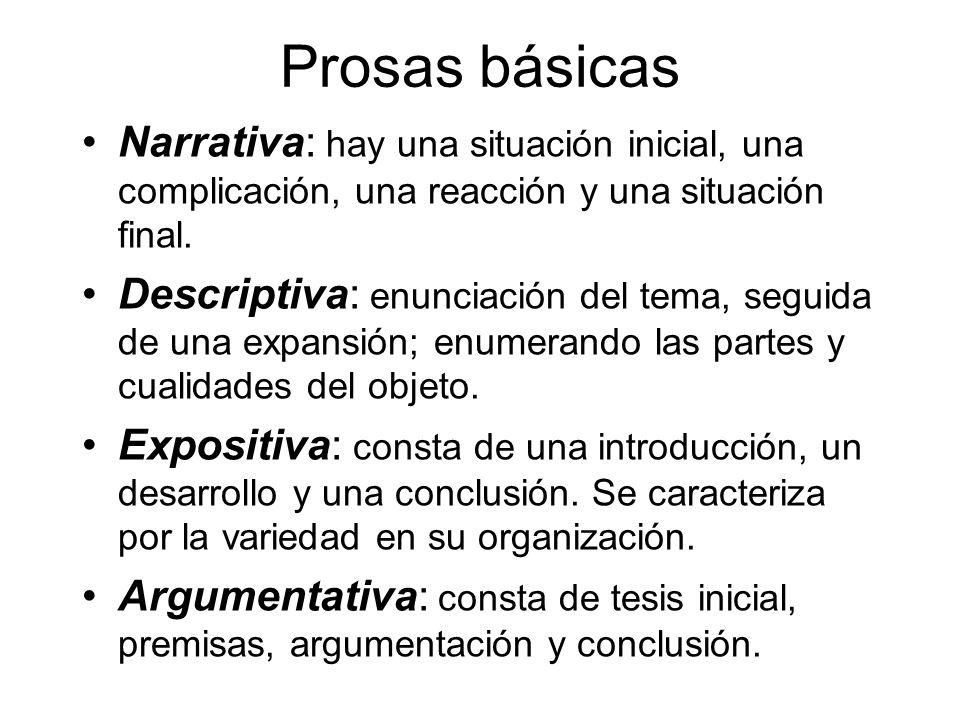 Prosas básicas Narrativa: hay una situación inicial, una complicación, una reacción y una situación final. Descriptiva: enunciación del tema, seguida