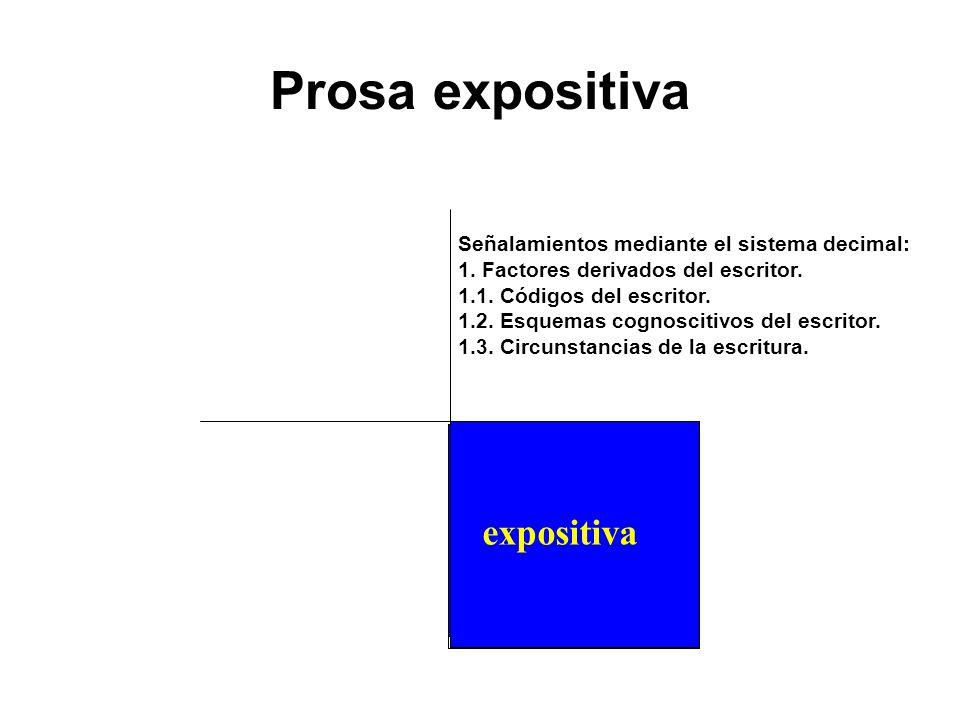 Prosa expositiva explicativo expositiva Señalamientos mediante el sistema decimal: 1. Factores derivados del escritor. 1.1. Códigos del escritor. 1.2.