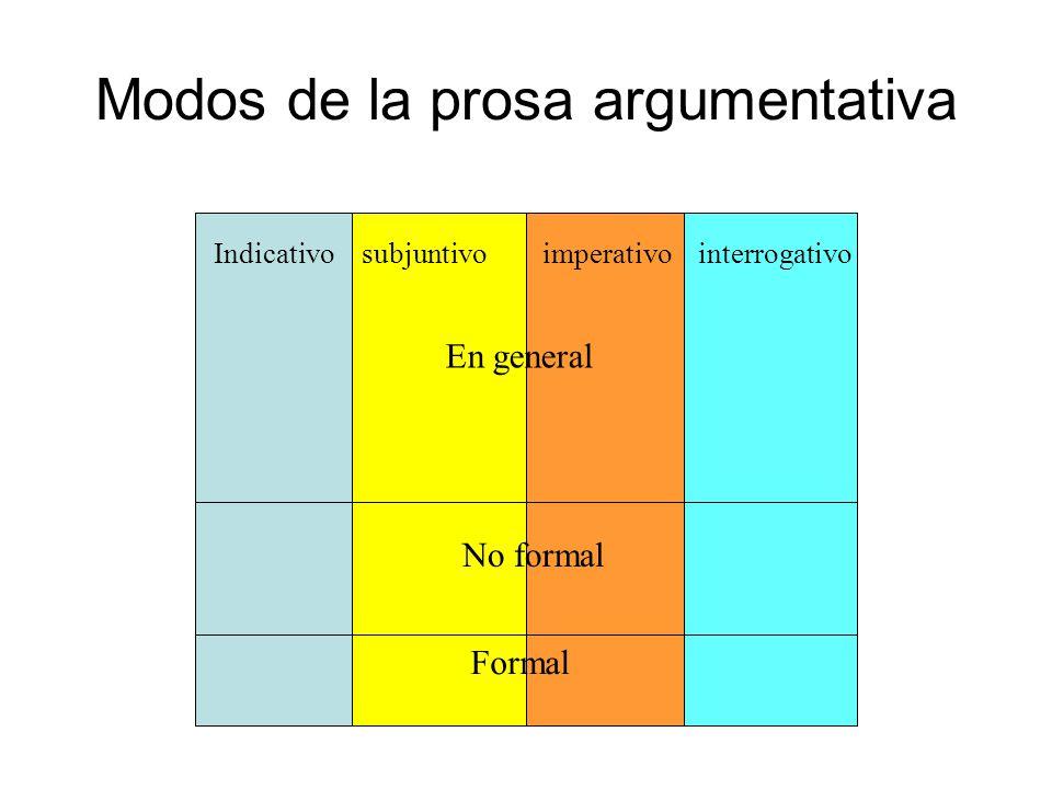 Modos de la prosa argumentativa En general No formal Indicativo subjuntivo imperativo interrogativo Formal Indicativo subjuntivo imperativo interrogat