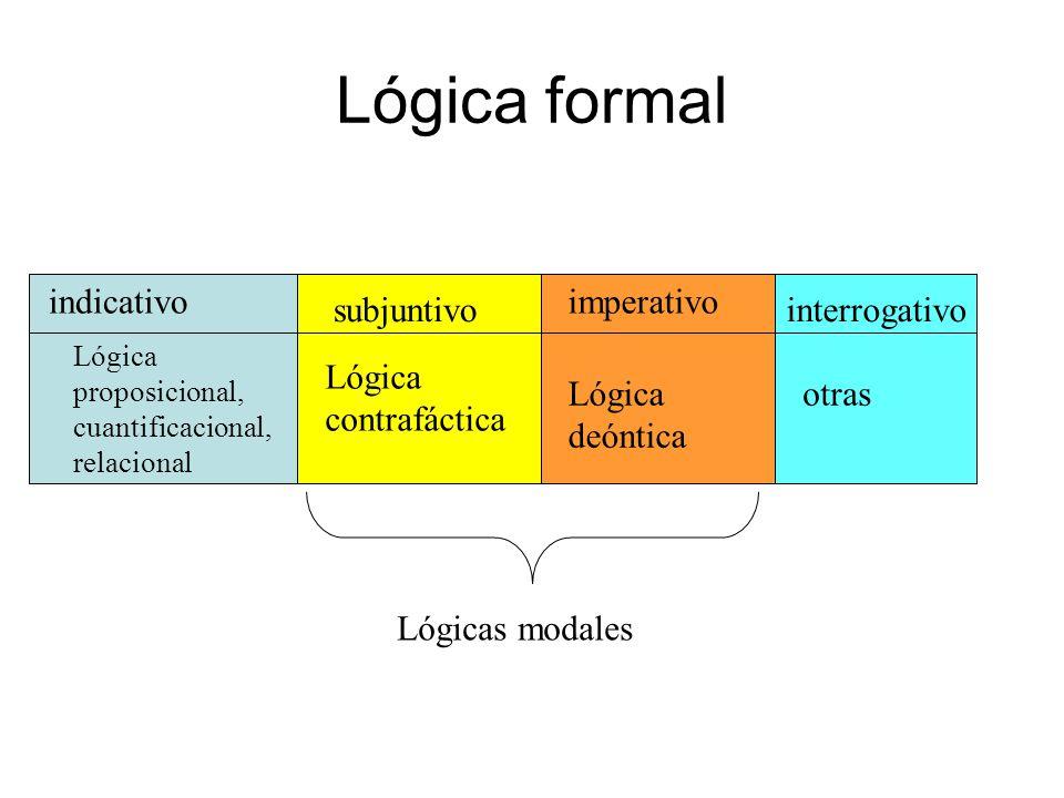 Lógica formal Lógica proposicional, cuantificacional, relacional Lógica contrafáctica Lógica deóntica otras Lógicas modales indicativo subjuntivo impe