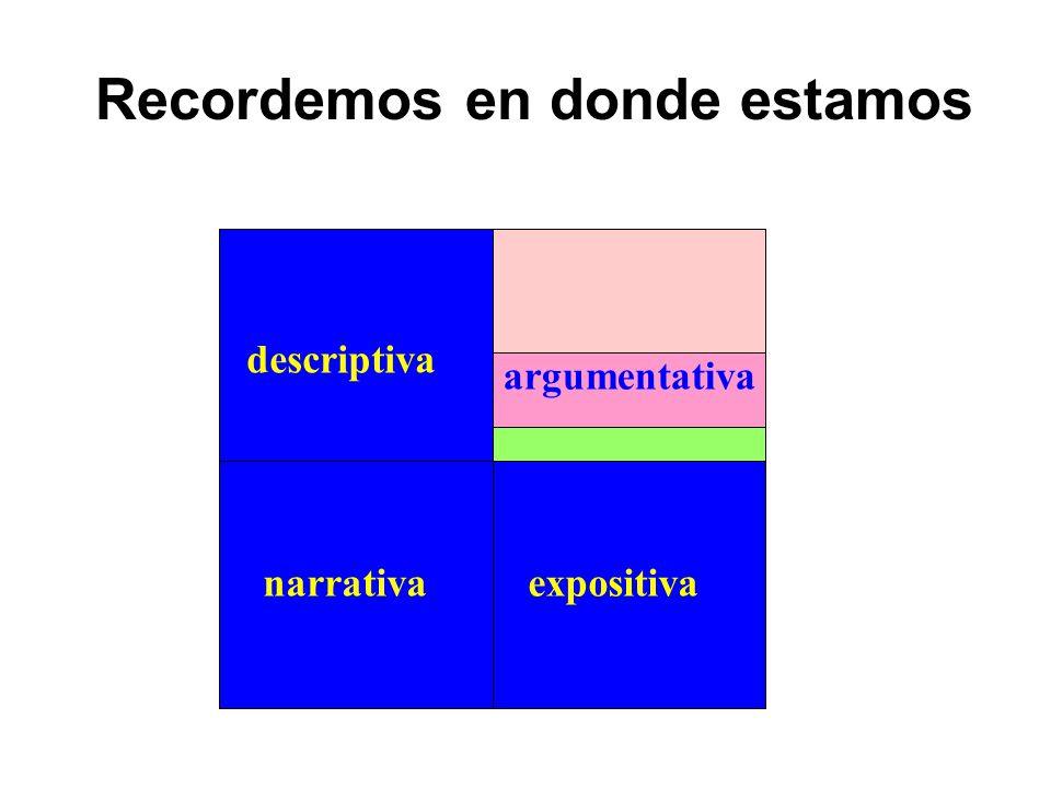 Recordemos en donde estamos argumentativo descriptivo narrativoexplicativo descriptiva narrativaexpositiva argumentativa