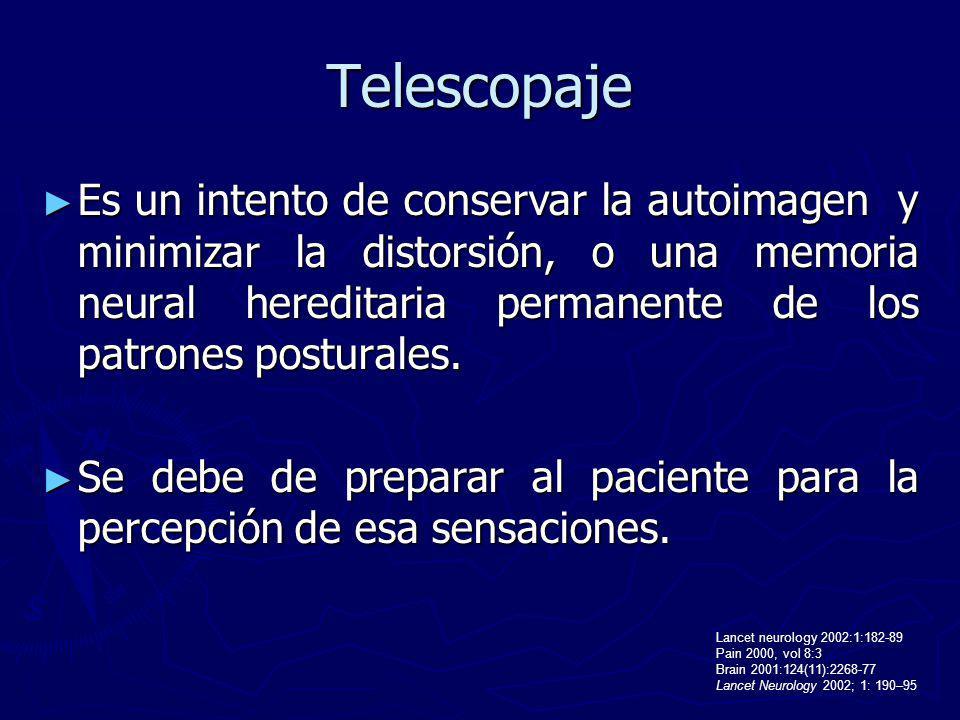 Telescopaje Es un intento de conservar la autoimagen y minimizar la distorsión, o una memoria neural hereditaria permanente de los patrones posturales