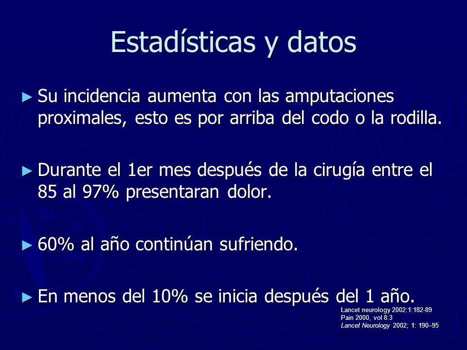 Estadísticas y datos Su incidencia aumenta con las amputaciones proximales, esto es por arriba del codo o la rodilla. Su incidencia aumenta con las am