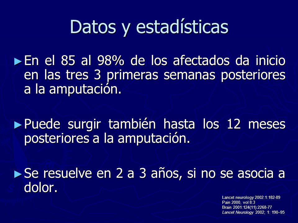 Datos y estadísticas En el 85 al 98% de los afectados da inicio en las tres 3 primeras semanas posteriores a la amputación. En el 85 al 98% de los afe