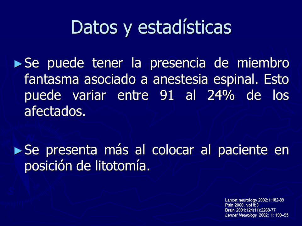 Datos y estadísticas Se puede tener la presencia de miembro fantasma asociado a anestesia espinal. Esto puede variar entre 91 al 24% de los afectados.