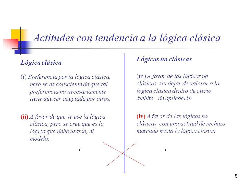 8 Actitudes con tendencia a la lógica clásica Lógica clásica (i) Preferencia por la lógica clásica, pero se es consciente de que tal preferencia no ne