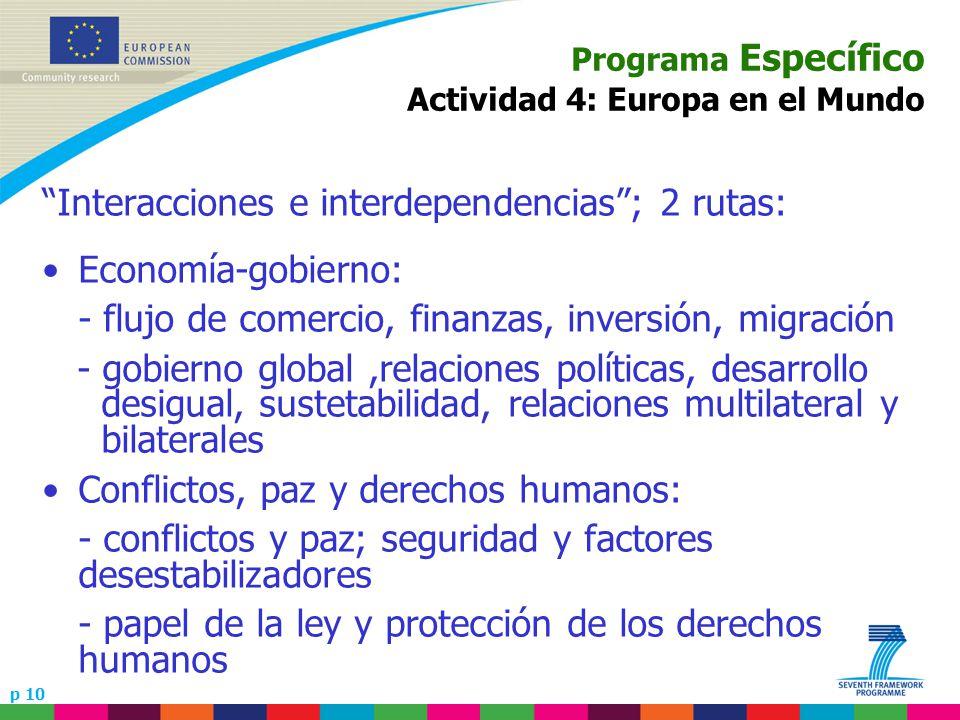 p 10 Programa Específico Actividad 4: Europa en el Mundo Interacciones e interdependencias; 2 rutas: Economía-gobierno: - flujo de comercio, finanzas,