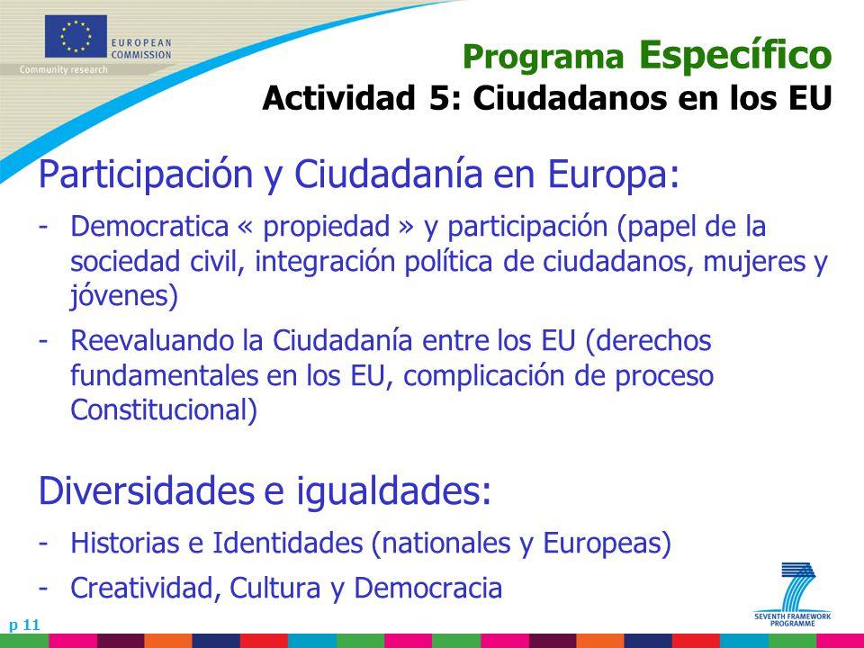 p 11 Programa Específico Actividad 5: Ciudadanos en los EU Participación y Ciudadanía en Europa: -Democratica « propiedad » y participación (papel de