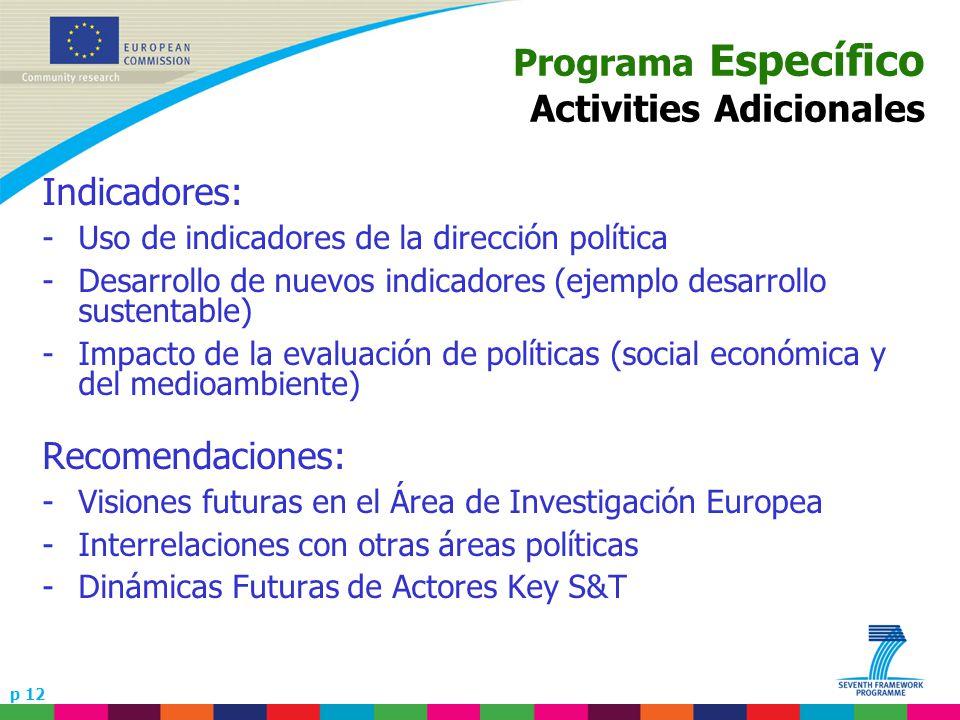 p 12 Programa Específico Activities Adicionales Indicadores: -Uso de indicadores de la dirección política -Desarrollo de nuevos indicadores (ejemplo desarrollo sustentable) -Impacto de la evaluación de políticas (social económica y del medioambiente) Recomendaciones: -Visiones futuras en el Área de Investigación Europea -Interrelaciones con otras áreas políticas -Dinámicas Futuras de Actores Key S&T