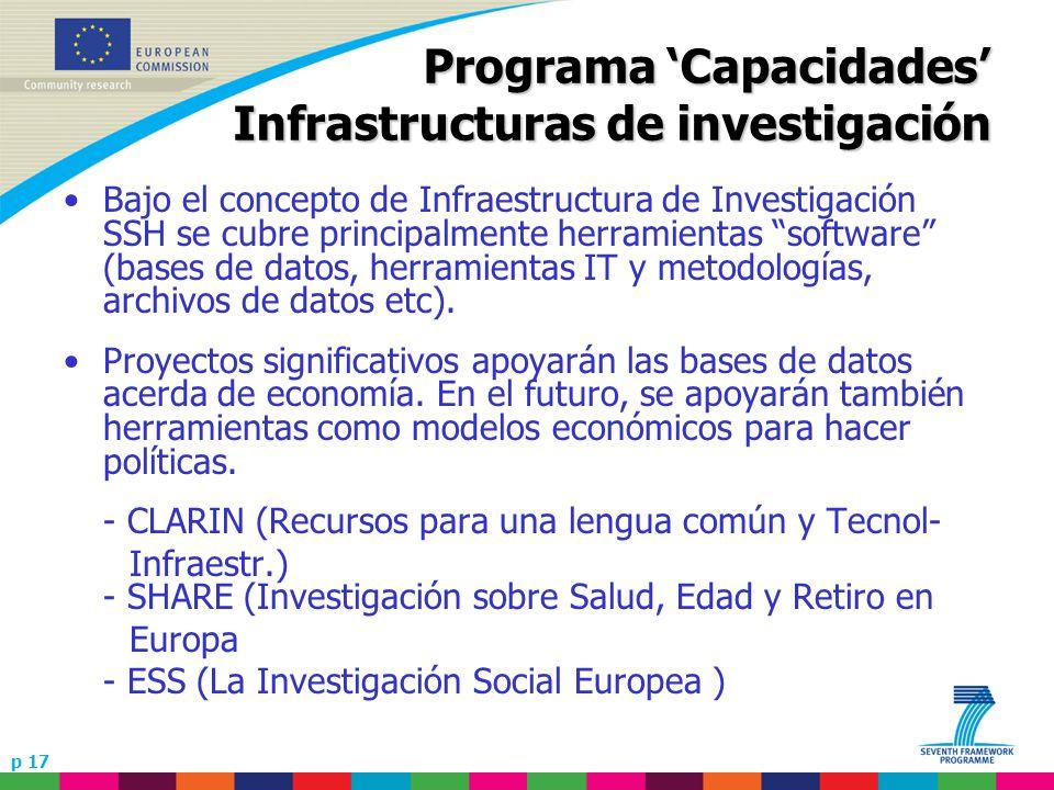 p 17 Programa Capacidades Infrastructuras de investigación Bajo el concepto de Infraestructura de Investigación SSH se cubre principalmente herramientas software (bases de datos, herramientas IT y metodologías, archivos de datos etc).