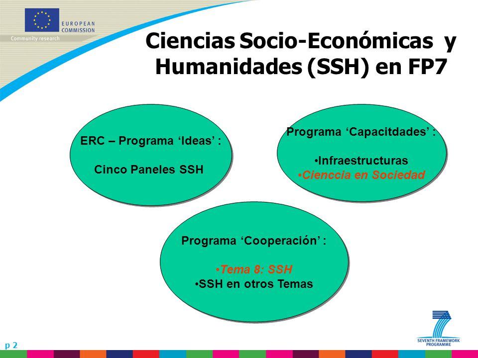 p 2 Ciencias Socio-Económicas y Humanidades (SSH) en FP7 ERC – Programa Ideas : Cinco Paneles SSH ERC – Programa Ideas : Cinco Paneles SSH Programa Capacitdades : Infraestructuras Cienccia en Sociedad Programa Capacitdades : Infraestructuras Cienccia en Sociedad Programa Cooperación : Tema 8: SSH SSH en otros Temas Programa Cooperación : Tema 8: SSH SSH en otros Temas