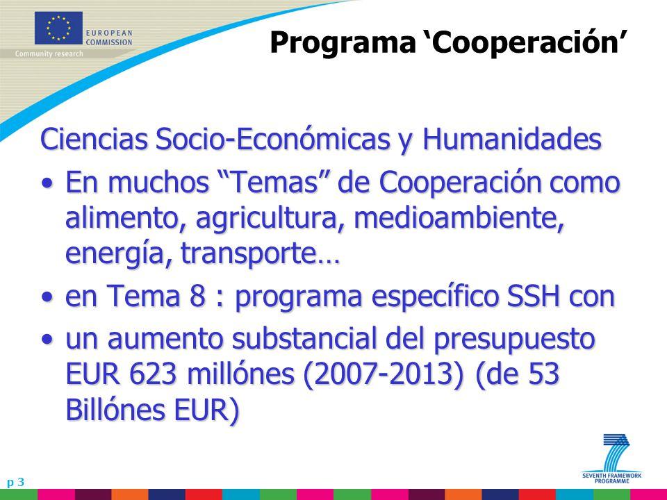 p 3 Programa Cooperación Ciencias Socio-Económicas y Humanidades En muchos Temas de Cooperación como alimento, agricultura, medioambiente, energía, transporte…En muchos Temas de Cooperación como alimento, agricultura, medioambiente, energía, transporte… en Tema 8 : programa específico SSH conen Tema 8 : programa específico SSH con un aumento substancial del presupuesto EUR 623 millónes (2007-2013) (de 53 Billónes EUR)un aumento substancial del presupuesto EUR 623 millónes (2007-2013) (de 53 Billónes EUR)