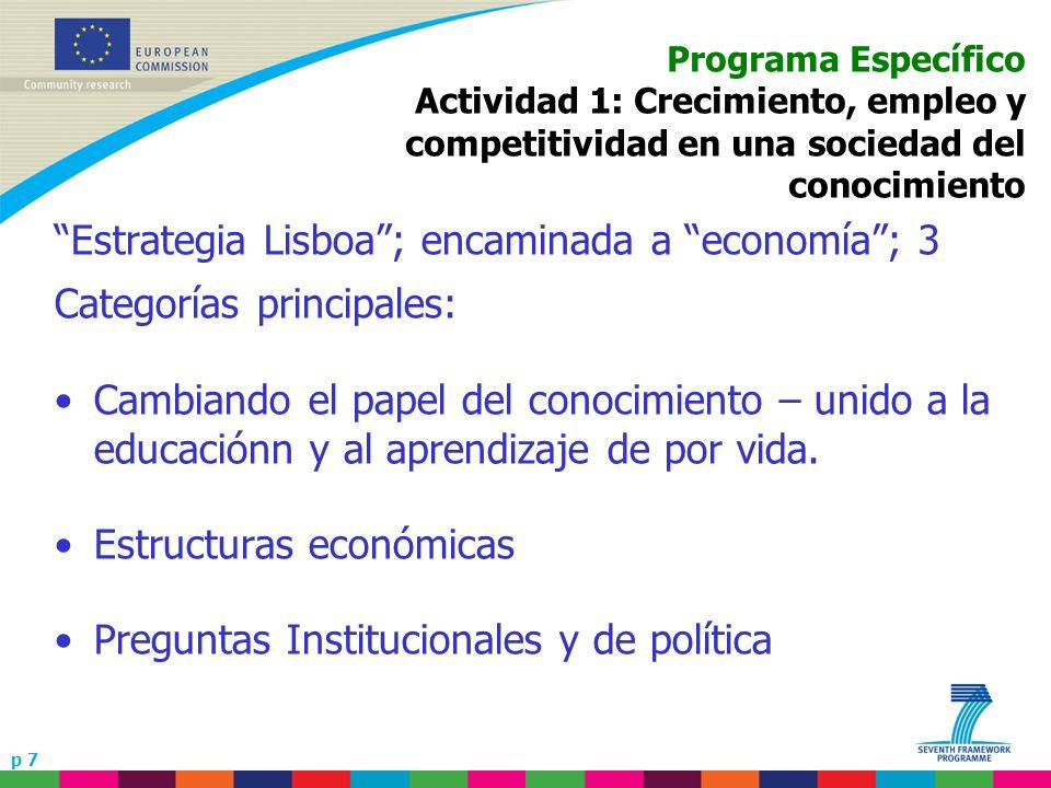 p 7 Programa Específico Actividad 1: Crecimiento, empleo y competitividad en una sociedad del conocimiento Estrategia Lisboa; encaminada a economía; 3 Categorías principales: Cambiando el papel del conocimiento – unido a la educaciónn y al aprendizaje de por vida.
