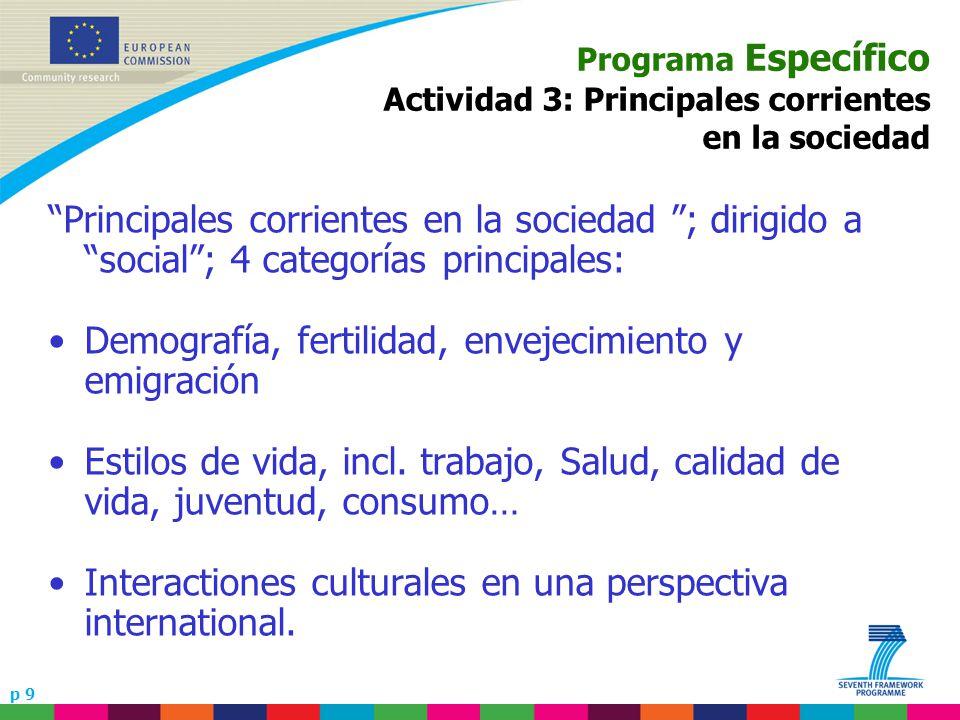 p 9 Programa Específico Actividad 3: Principales corrientes en la sociedad Principales corrientes en la sociedad ; dirigido a social; 4 categorías principales: Demografía, fertilidad, envejecimiento y emigración Estilos de vida, incl.