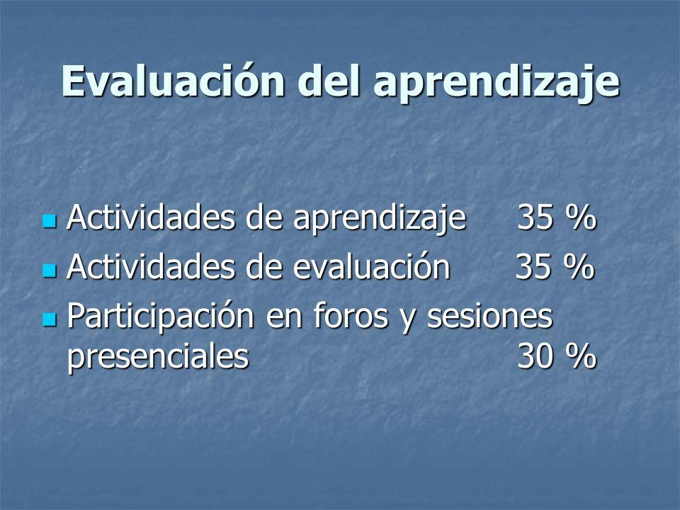 Evaluación del aprendizaje Actividades de aprendizaje35 % Actividades de aprendizaje35 % Actividades de evaluación 35 % Actividades de evaluación 35 %