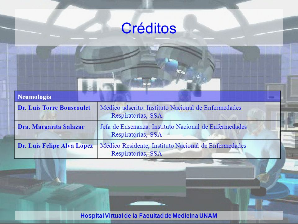 Hospital Virtual de la Facultad de Medicina UNAM Créditos Psiquiatría Dra. Danelia Mendieta Cabrera. Médico Psiquiatra Adscrita a la Consulta Externa.