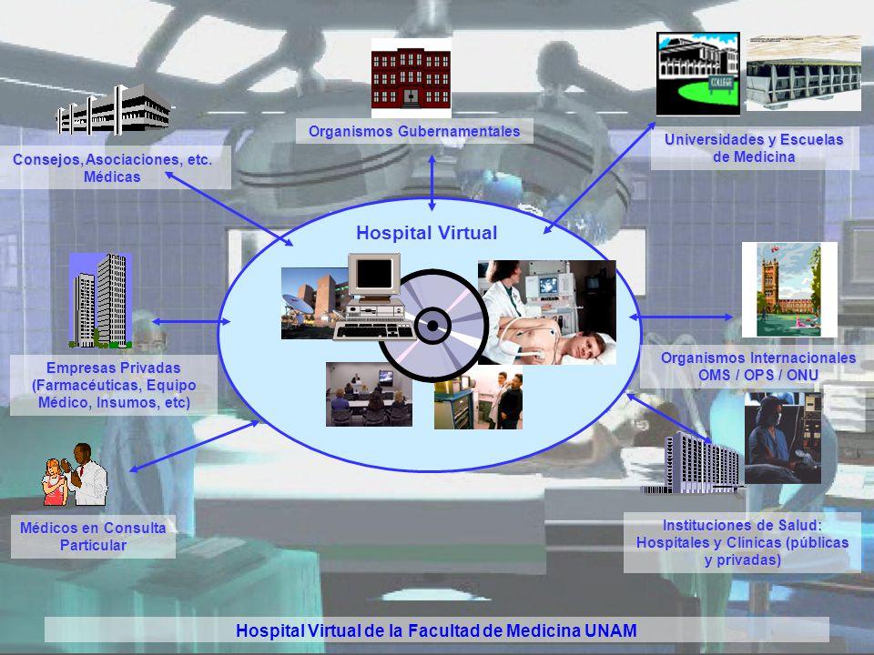 Hospital Virtual de la Facultad de Medicina UNAM Objetivo Crear una herramienta de educación a distancia que expusiera a los médicos a casos clínicos