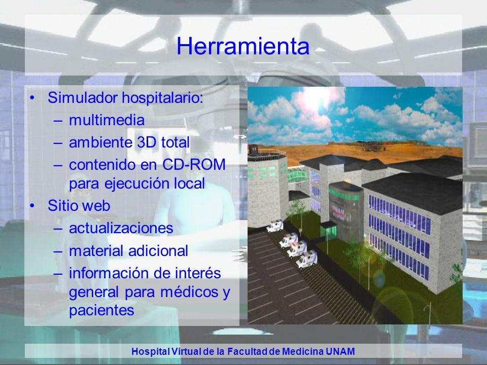 Hospital Virtual de la Facultad de Medicina UNAM Herramienta Simulador hospitalario: –multimedia –ambiente 3D total –contenido en CD-ROM para ejecución local Sitio web –actualizaciones –material adicional –información de interés general para médicos y pacientes