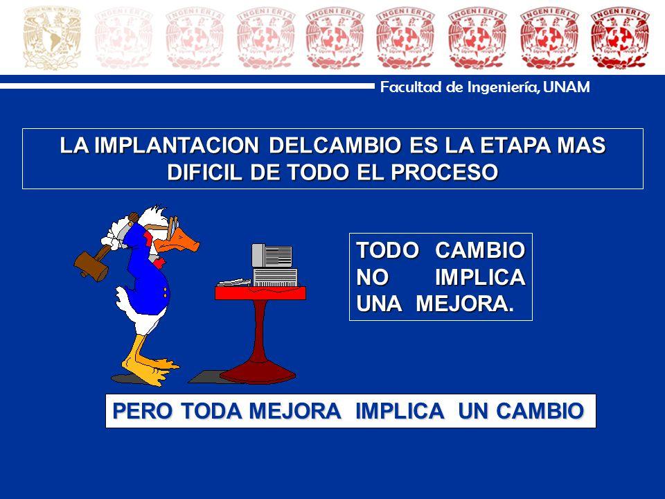 Facultad de Ingeniería, UNAM El proceso de cambio es finalmente un proceso psicológico.