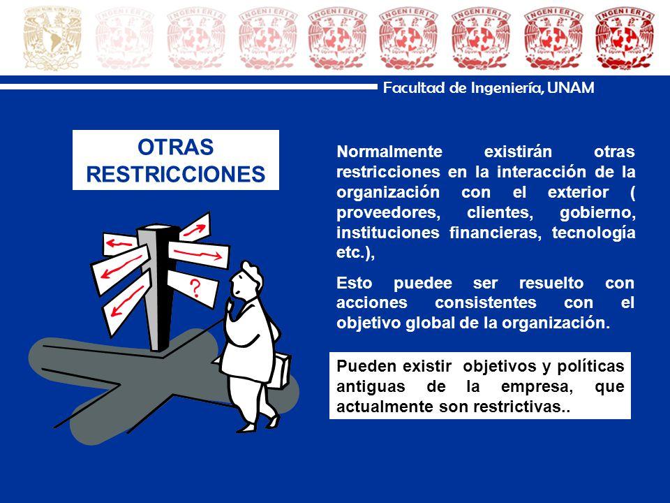 Facultad de Ingeniería, UNAM Normalmente existirán otras restricciones en la interacción de la organización con el exterior ( proveedores, clientes, gobierno, instituciones financieras, tecnología etc.), Esto puedee ser resuelto con acciones consistentes con el objetivo global de la organización.