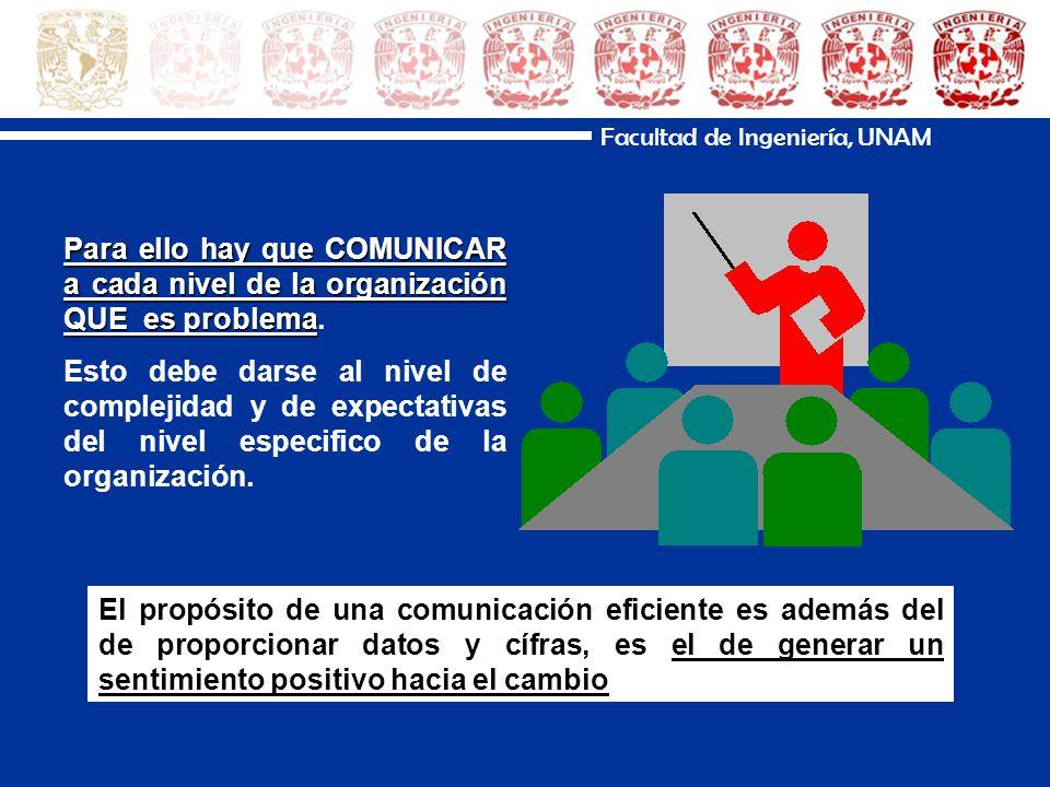 Facultad de Ingeniería, UNAM Para ello hay que COMUNICAR a cada nivel de la organización QUE es problema Para ello hay que COMUNICAR a cada nivel de la organización QUE es problema.