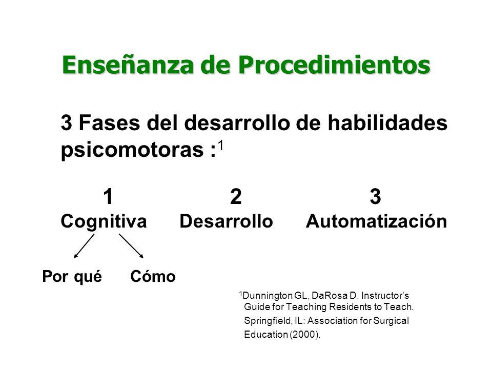 Enseñanza de Procedimientos 3 Fases del desarrollo de habilidades psicomotoras : 1 1 2 3 Cognitiva Desarrollo Automatización Por qué Cómo 1 Dunnington GL, DaRosa D.