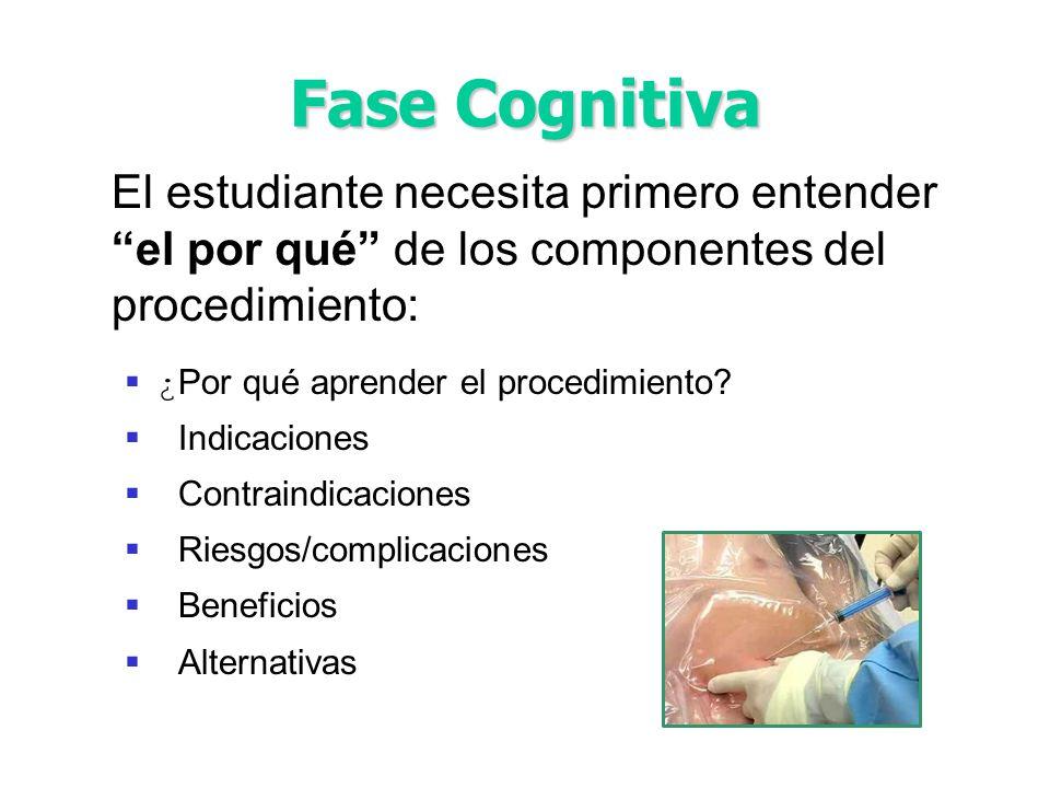 Fase Cognitiva El estudiante necesita primero entender el por qué de los componentes del procedimiento: ¿ Por qué aprender el procedimiento? Indicacio