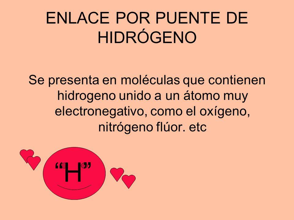 ENLACE POR PUENTE DE HIDRÓGENO Se presenta en moléculas que contienen hidrogeno unido a un átomo muy electronegativo, como el oxígeno, nitrógeno flúor