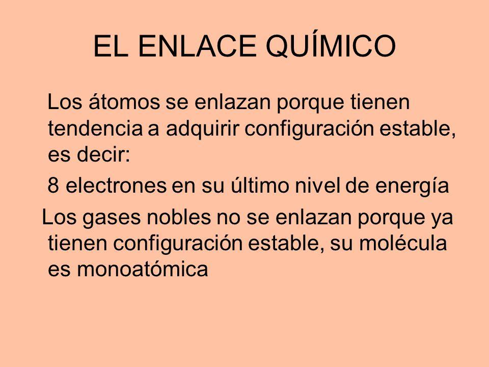 Los átomos se enlazan porque tienen tendencia a adquirir configuración estable, es decir: 8 electrones en su último nivel de energía Los gases nobles