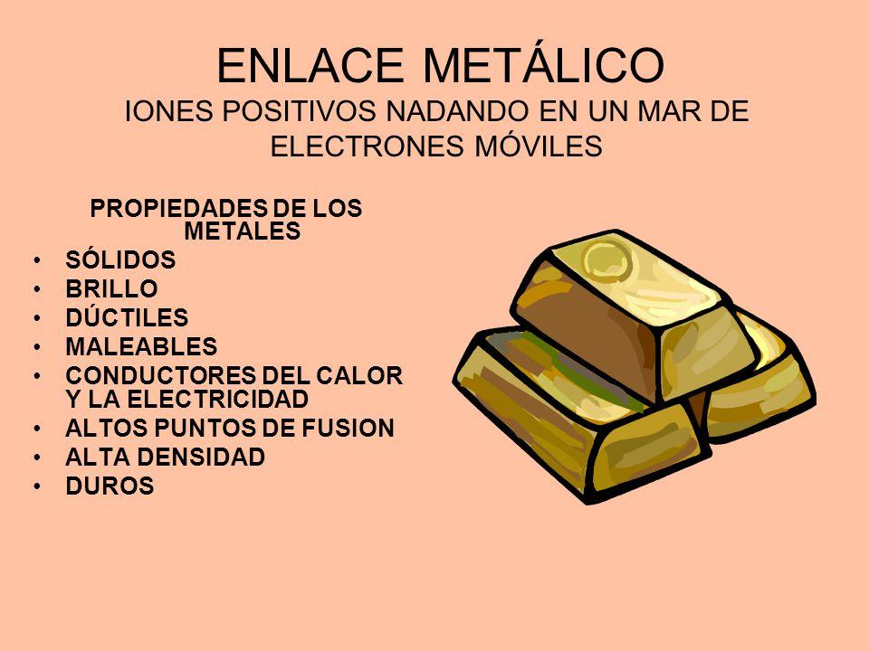 ENLACE METÁLICO IONES POSITIVOS NADANDO EN UN MAR DE ELECTRONES MÓVILES PROPIEDADES DE LOS METALES SÓLIDOS BRILLO DÚCTILES MALEABLES CONDUCTORES DEL C