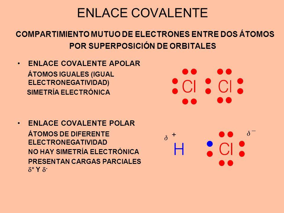 ENLACE COVALENTE COMPARTIMIENTO MUTUO DE ELECTRONES ENTRE DOS ÁTOMOS POR SUPERPOSICIÓN DE ORBITALES ENLACE COVALENTE APOLAR ÁTOMOS IGUALES (IGUAL ELEC