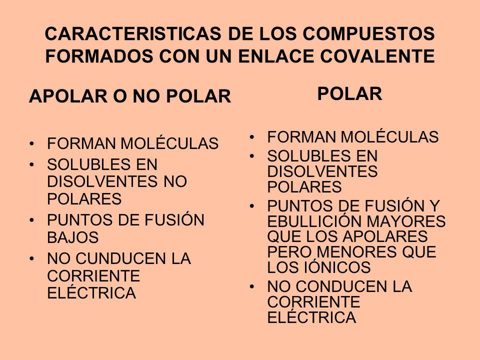 CARACTERISTICAS DE LOS COMPUESTOS FORMADOS CON UN ENLACE COVALENTE APOLAR O NO POLAR FORMAN MOLÉCULAS SOLUBLES EN DISOLVENTES NO POLARES PUNTOS DE FUS