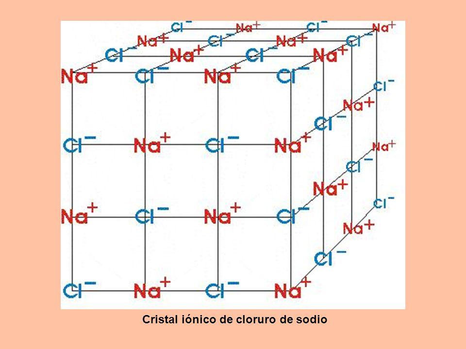 CARACTERÍSTICAS DE LOS COMPUESTOS CON EL ENLACE IÓNICO Forman cristales iónicos Sus sales fundidas o en solución acuosa conducen la corriente eléctrica Solubles en disolventes polares como el agua Puntos de fusión y ebullición elevados