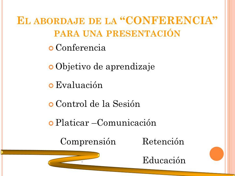 E L ABORDAJE DE LA CONFERENCIA PARA UNA PRESENTACIÓN Conferencia Objetivo de aprendizaje Evaluación Control de la Sesión Platicar –Comunicación Compre