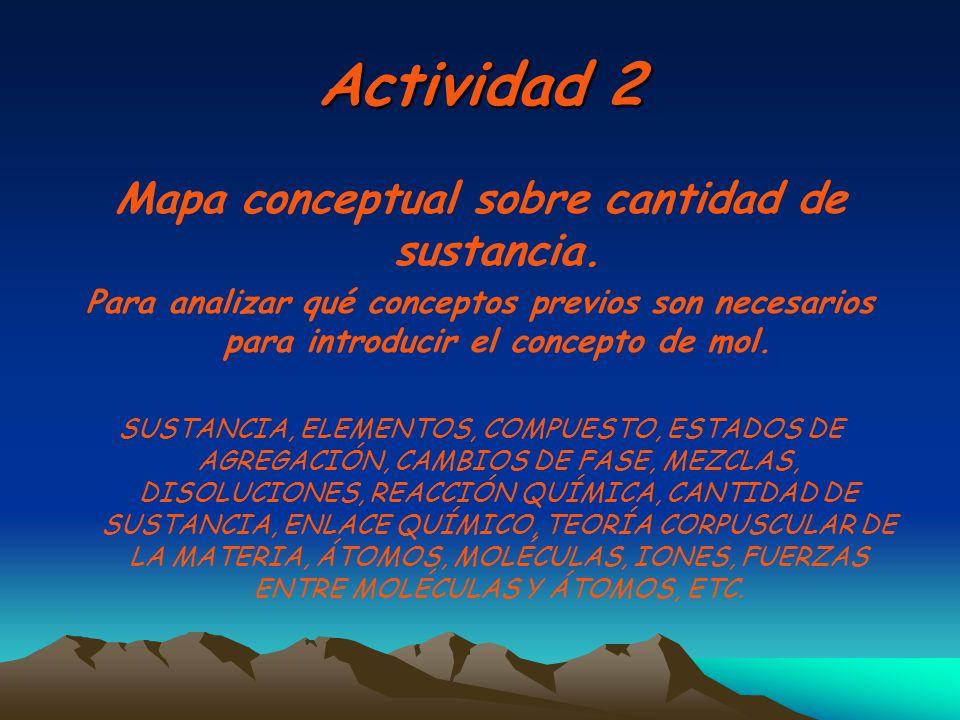Actividad 2 Mapa conceptual sobre cantidad de sustancia. Para analizar qué conceptos previos son necesarios para introducir el concepto de mol. SUSTAN