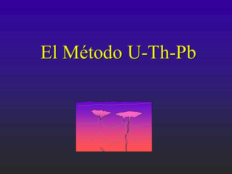 Desventaja del sistema U-Th-Pb: Debido a la alta movilidad del uranio (y del plomo) en sistemas geológicos (rocas enteras y minerales), las 4 edades (t 206, t 207, t 208 y 207 Pb/ 206 Pb) muy raramente coinciden porque los sistemas isotópicos no siempre permanecen cerrados.