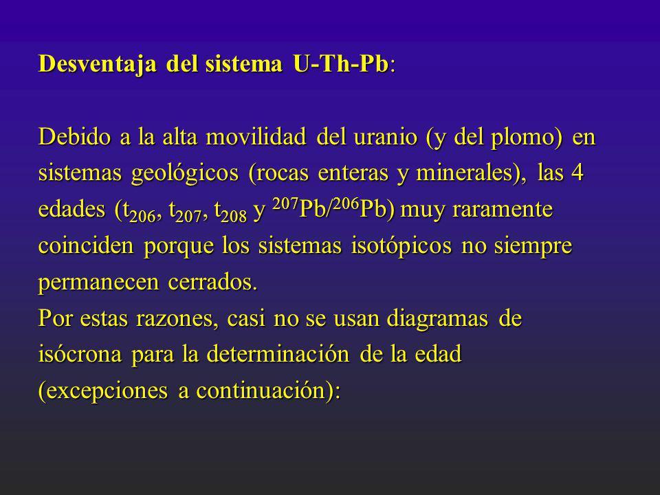 Desventaja del sistema U-Th-Pb: Debido a la alta movilidad del uranio (y del plomo) en sistemas geológicos (rocas enteras y minerales), las 4 edades (