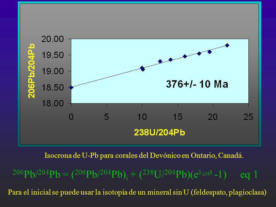 Isocrona de U-Pb para corales del Devónico en Ontario, Canadá. 206 Pb/ 204 Pb = ( 206 Pb/ 204 Pb) i + ( 238 U/ 204 Pb)(e 238 t -1) eq 1 Para el inicia