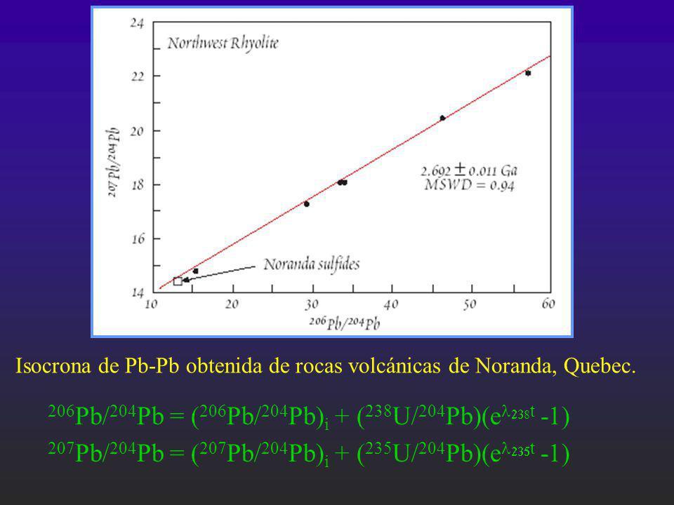Isocrona de Pb-Pb obtenida de rocas volcánicas de Noranda, Quebec. 206 Pb/ 204 Pb = ( 206 Pb/ 204 Pb) i + ( 238 U/ 204 Pb)(e 8 t -1) 207 Pb/ 204 Pb =