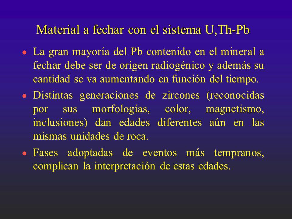Material a fechar con el sistema U,Th-Pb l l La gran mayoría del Pb contenido en el mineral a fechar debe ser de origen radiogénico y además su cantid