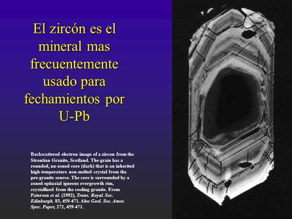 El zircón es el mineral mas frecuentemente usado para fechamientos por U-Pb Backscattered electron image of a zircon from the Strontian Granite, Scotl