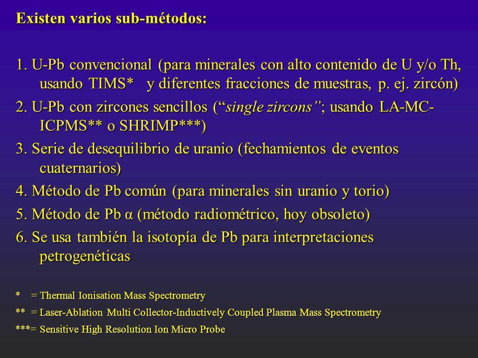 Existen varios sub-métodos: 1. U-Pb convencional (para minerales con alto contenido de U y/o Th, usando TIMS* y diferentes fracciones de muestras, p.