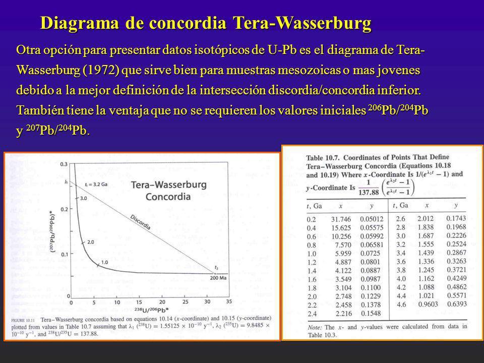 Diagrama de concordia Tera-Wasserburg Otra opción para presentar datos isotópicos de U-Pb es el diagrama de Tera- Wasserburg (1972) que sirve bien par