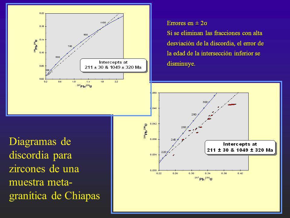 Diagramas de discordia para zircones de una muestra meta- granítica de Chiapas Errores en ± 2σ Si se eliminan las fracciones con alta desviación de la