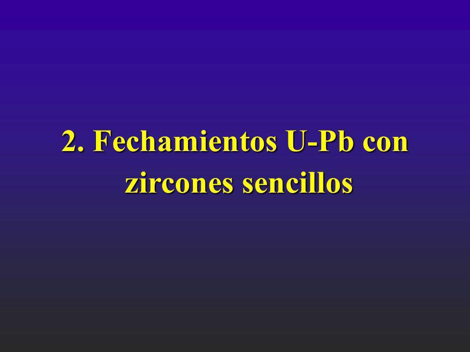 2. Fechamientos U-Pb con zircones sencillos